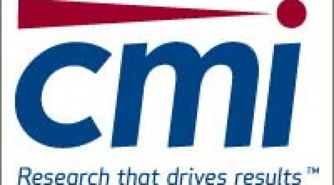 cmi market research
