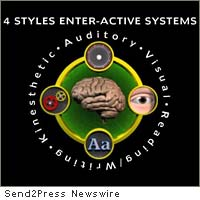 4 Styles Enter-Active Systems