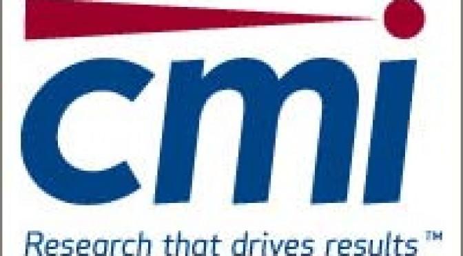 cmi market research